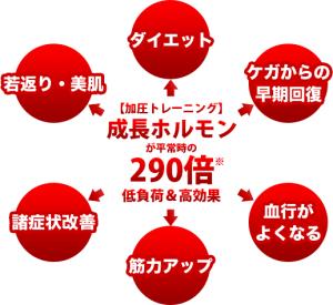 concept_kaatsu